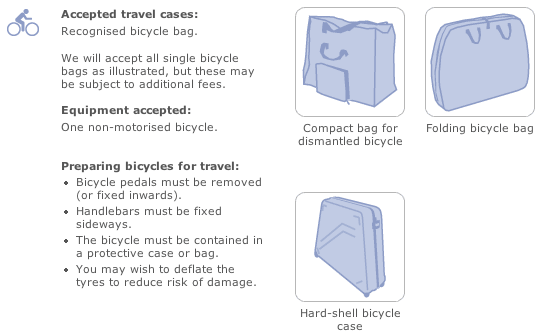 British Airway notes on cycle transport